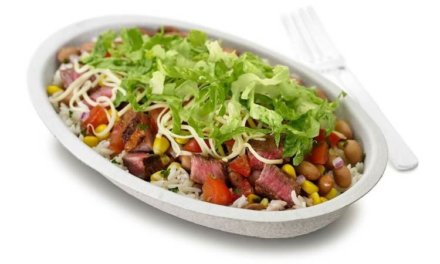 Menu With Pricing for Chipotle