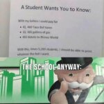 Meme – Student Responds To Faculty